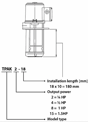 AK Series Coolant Pump